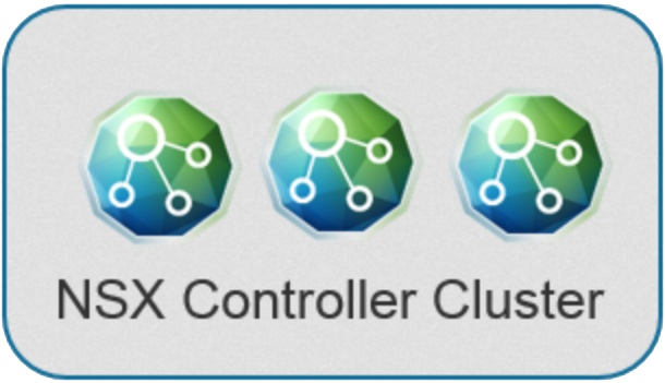 NSX Controller Cluster Failure: What to expect? – doOdzZZ'sNotes